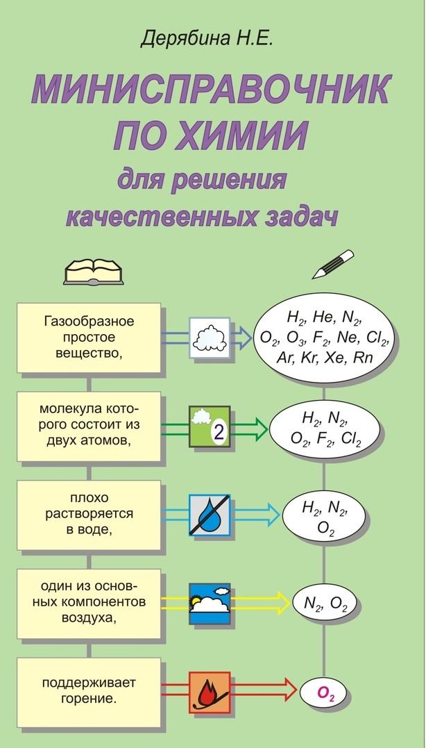 Органическая и неорганическая химия задачи и решения международная математическая олимпиада решения задач